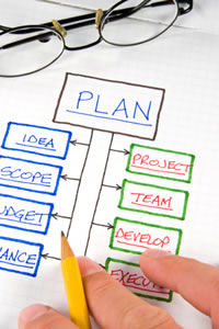 The Importance Of An Internet Business Plan